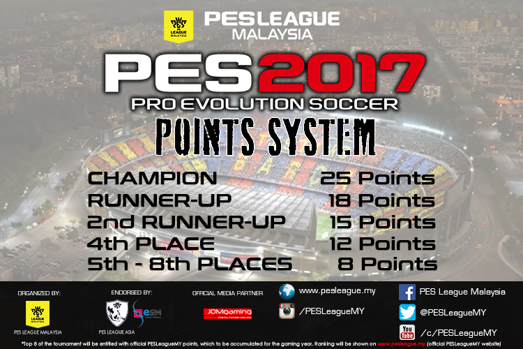 PES Malaysia | News & Events